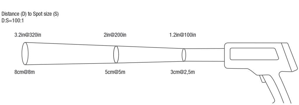 infrarotthermometernovasenshightemp520optischeaufloesung